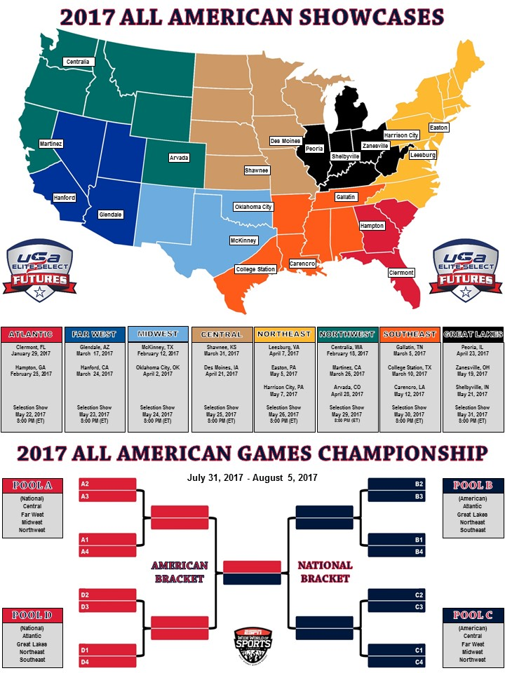 Players Can Attend Any Showcase Across The Country But Will Be Considered For Usa Elite Select Futures All American Games Based On The Region They Tryout
